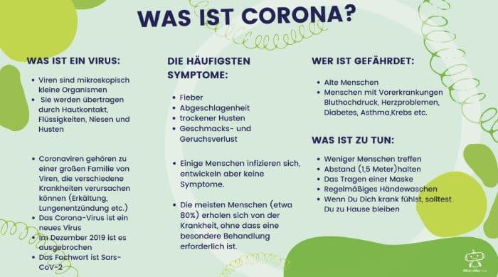 Corona für Kinder erklärt - Ein Merkblatt