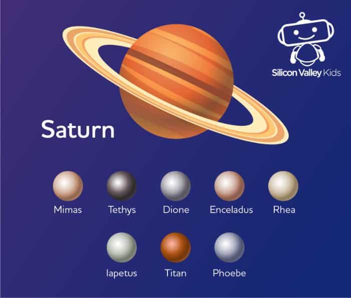 Saturn (Planet) Durchmesser