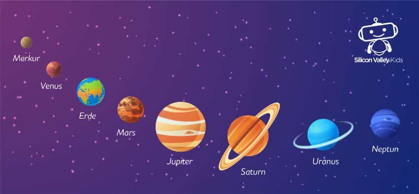 Sonnensystem für Kinder: Größenverhältnisse