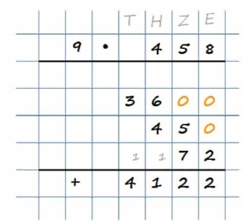Ein weiteres Beispiel zur schriftlichen Multiplikation