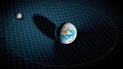 Gravitation einfach erklärt - Gravitationsfeld