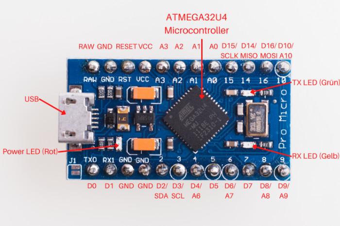 Arduino Pro Micro Pins