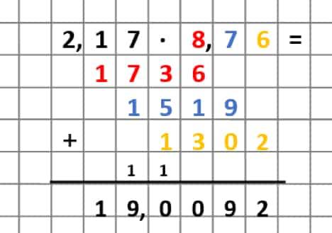 Multiplikation von Brüchen mit Dezimalzahl