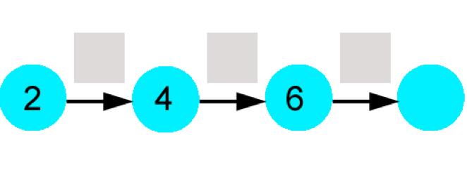 Zahlenrätsel in der Grundschule mit dem Thema Schritte