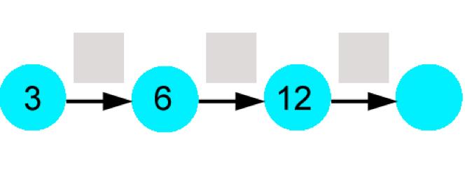 Zahlenrätsel für Kinder: Thema Regeln