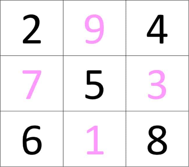 Quadrat Lösungen