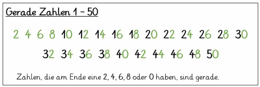 Beispiel 1 bis 50