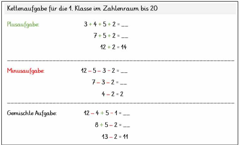Kettenaufgabe im Zahlenraum 20