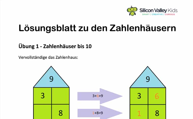 Zahlenhäuser Lösungen