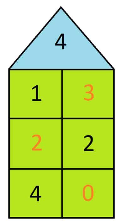 Rechenhäuser im Zahlenraum 10