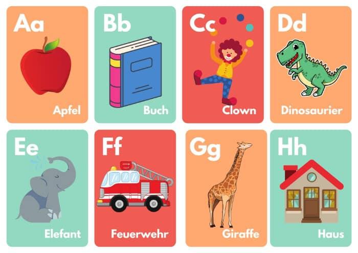 Buchstaben lernen – Die Anlauttabelle