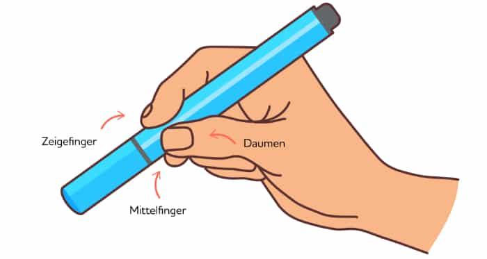 Schreiben lernen – Die Stifthaltung